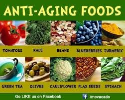 image result for anti aging food list diets pinterest