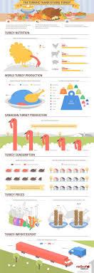 thanksgiving maxresdefault astonishingng facts image