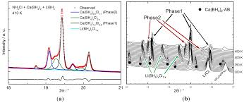 energies free full text increasing hydrogen density with the