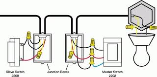 three way switch with dimmer wiring diagram wiring diagram