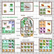 Gardening Layout Square Foot Garden Layout Plans Kiznlmmc Decorating Clear
