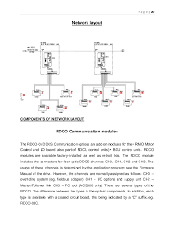 project on study of communication problem in abb drive copy