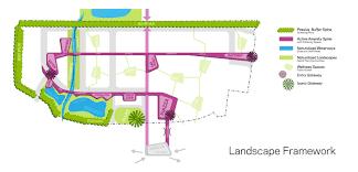 vaughan healthcare centre precinct u2013 landscape architecture