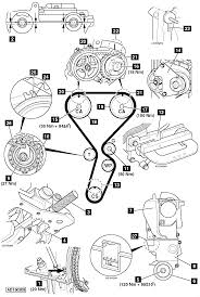 to replace timing belt on renault twingo 2 1 6 rs 2007