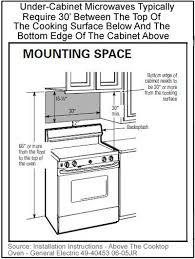 Kitchen Cabinet Height 8 Foot Ceiling by Kitchen Stunning Height Of Kitchen Cabinets Standard Upper