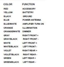clarion car stereo wiring colours questions answers with pictures