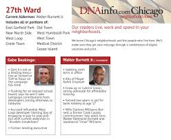2nd Ward Map Chicago by Who U0027s Running For Alderman In My Ward Your Go To Election Day