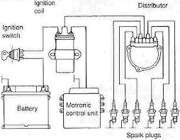 1993 bmw m50 engine motronic 1 3 ignition system wiring diagram