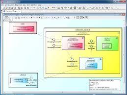tutorialspoint uml class diagram diagram uml deployment diagram tutorial