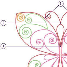 quilling designs tutorial pdf quilled butterfly template by all things paper via flickr