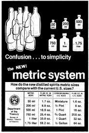 750 Meters To Feet by Metric History The Metric Maven
