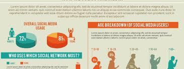cara membuat infografis dengan powerpoint 9 hal yang harus dilakukan sebelum membuat infografik jasa presentasi
