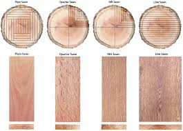 rift and quartered rift only and quartered only hardwood flooring