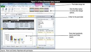How To Make A Pivot Table In Excel 2010 Audit Accounting Data Using Excel Pivot Tables An Aging Of