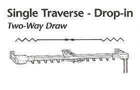 Kirsch Drapery Hardware Parts Kirsch Superfine Traverse Rod 3023 3024 3025 3026 3027 3028 3029