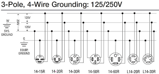20 amp twist lock plug wiring diagram wiring diagram and