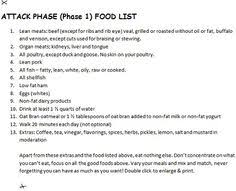 the complete dukan diet food list for all phases must have paleo