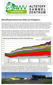 Ergebnisse Vom 4 Landesbewerb Im Halbenrainer Marktblatt Pdf