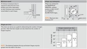 blum corner cabinet hinges how to adjust blum cabinet hinges www cintronbeveragegroup com