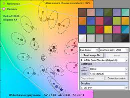 color difference test color difference ellipses imatest