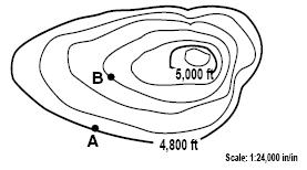 quiz u0026 worksheet topographic maps study com