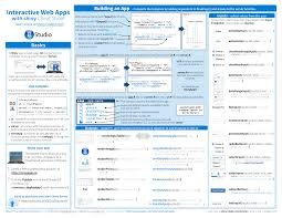 new shiny cheat sheet and video tutorial rstudio blog