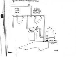 trailer plumbing diagram class a customs how do i start a food