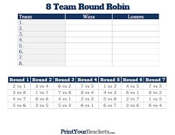 Golf Tournament Sign Up Sheet Template 8 Team Robin Printable Tournament Bracket