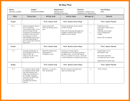 9 30 60 90 day plan wedding spreadsheet business examples