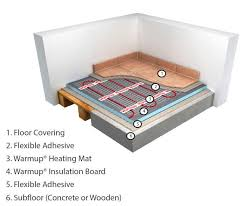 underfloor heating mats warmup electric underfloor heating