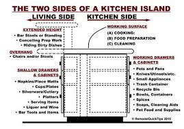 kitchen island construction what are the dimensions of a two tier island well if you don t