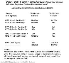 obd2a to obd1 distributor wiring diagram honda tech honda