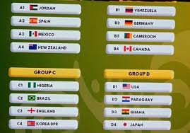 World Cup Table Nigeria To Face Brazil England And Korea In Fifa U 17 Women U0027s