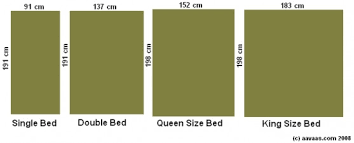 queen size bed inches which full size mattress dimensions in cm