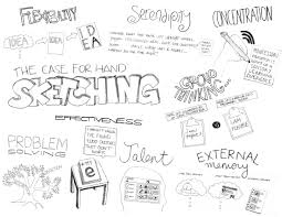 the benefits of sketching by hand 99u