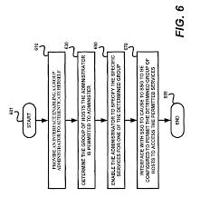 patente us7194541 service selection gateway ssg allowing