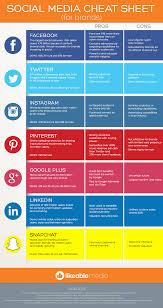 best sheet brands social media cheat sheet for brands dleaf insight