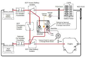12 volt power solutions 2015 u2013 abtec audio lounge blog