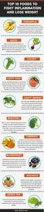 10 foods to fight inflammation and lose weight