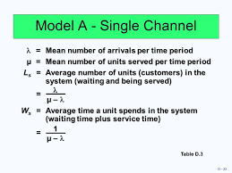 ls plus customer service operations management ppt video online download