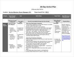 30 60 90 day plan template 20 free word pdf ppt prezi