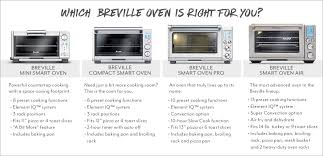 Breville Toaster Oven 650xl Breville Compact Smart Oven Sur La Table
