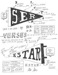 ser and estar doctor and place spanish verb worksheet po