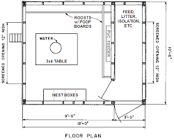 interior layout interior layout storage room or more coop space backyard chickens