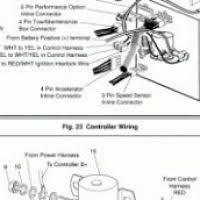 5bc48jb833 ezgo txt wiring diagram 5bc48jb833 wiring diagrams