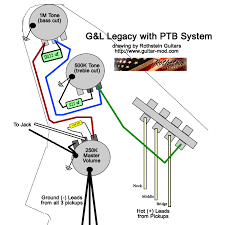 guitar pickup wiring diagrams wiring diagram and schematic design