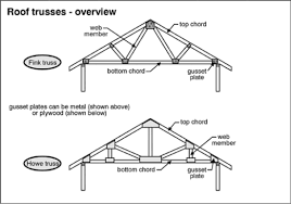 roof trusses vs rafters roofing decoration