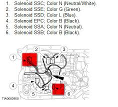 solenoid wire diagram to 03 ford focus transmission problems 28