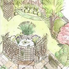 Home Garden Design Software Free Vegetable Garden Design November 2013