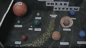 our solar system 3 d model project youtube
